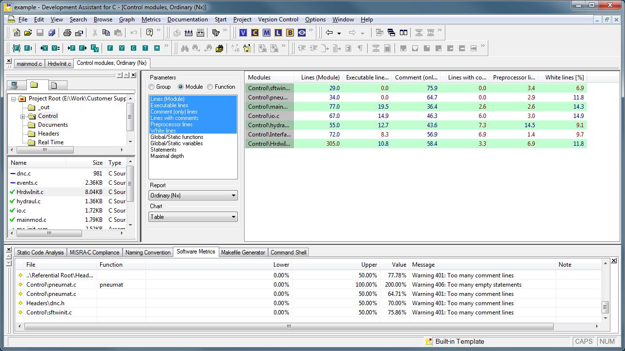 RistanCASE - Software Metrics Analyzer